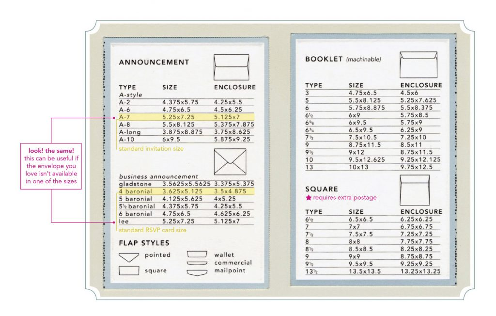 Wedding Invitations Sizes: DIY Wedding Invitations With Weswen Design: Part 1