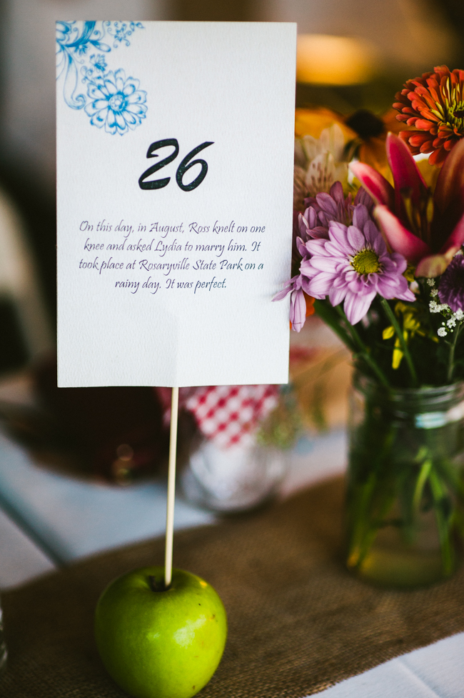 numbers wedding table names