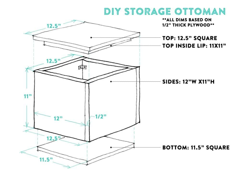 box_diagram